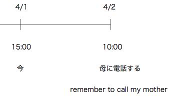 スクリーンショット 2021-09-01 1.04.33
