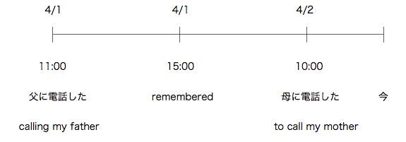 スクリーンショット 2021-09-03 0.04.21